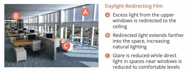 3m window film, daylight redirecting film